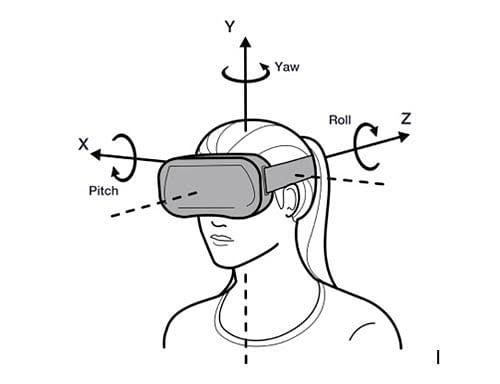 Virtual Reality 101