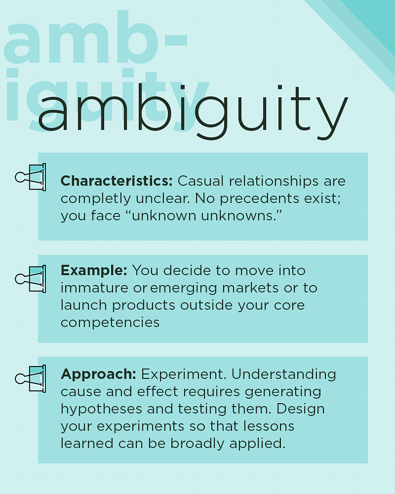 ambiguity-graphic-yourstory