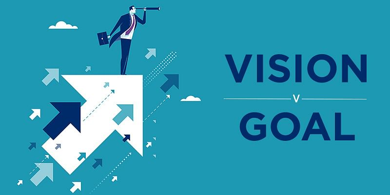 Image result for 1. Difference between goals and Vision