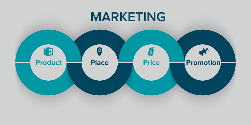 The 4 Ps of marketing are outdated. So what's the solution?