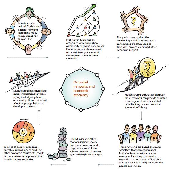 kaivan-munshi-research-graphic-2