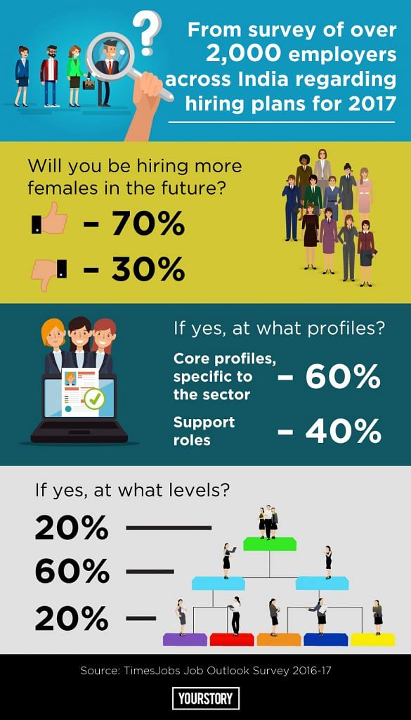 Survey-Infographics