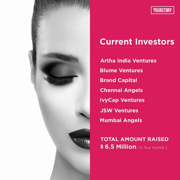 How Purplle won the Indian online cosmetics industry and grew sales