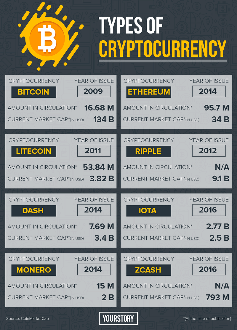 how cryptocurrency has value