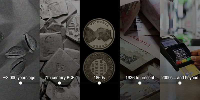 The history of money in India