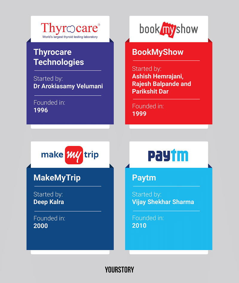 How to build a business in India - founders of Paytm