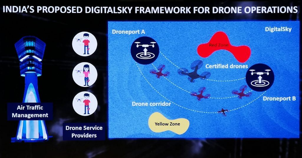 Zomato can now deliver your food using drones thanks to new