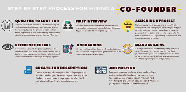 8 Step Process For Hiring A Co-Founder