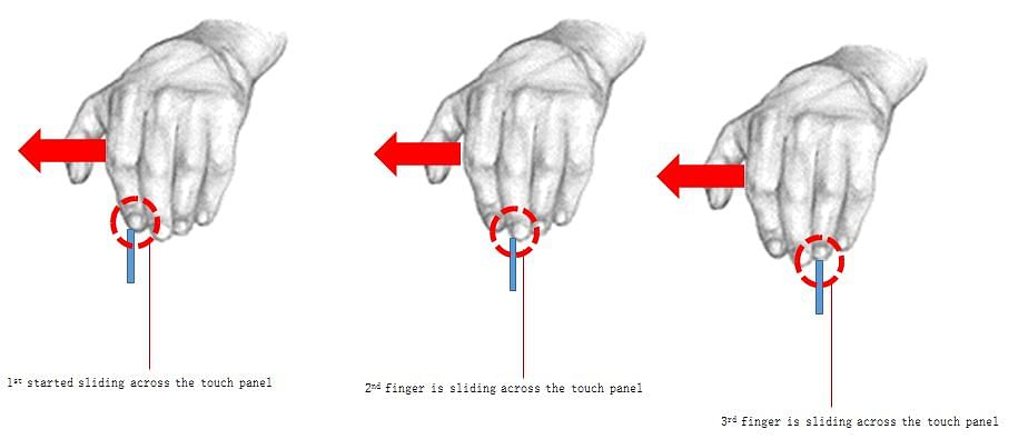 FIG: Simulating multi-touch using single touch supported sensor.