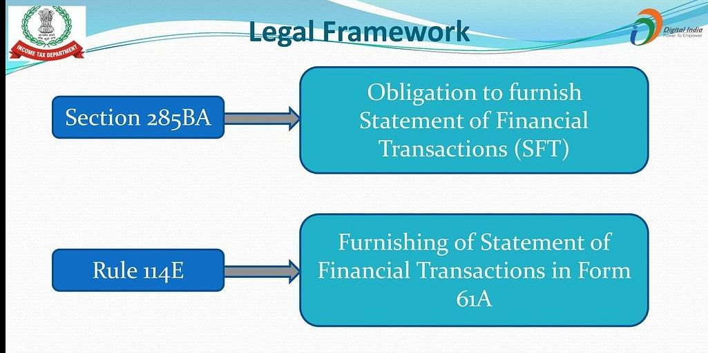 Specified Financial Transaction
