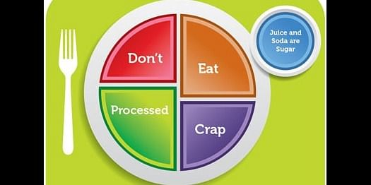 Carb Diet Plan