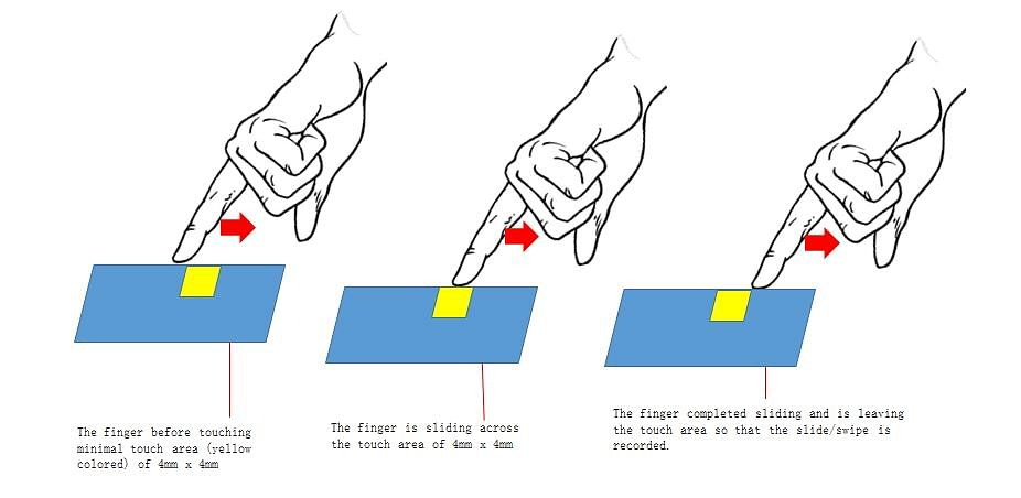FIG:how the thin touch panel counts the number of fingers sliding across within a duration?