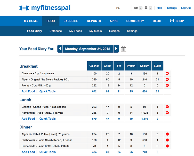 A look at MyFitnessPal's web app with my personal food diary
