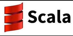 –Growth of Scala in 2016: fifty four%