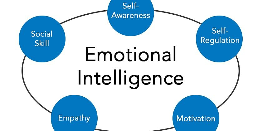 Emotional intelligence thesis