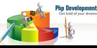 Hire PHP Developers<br>