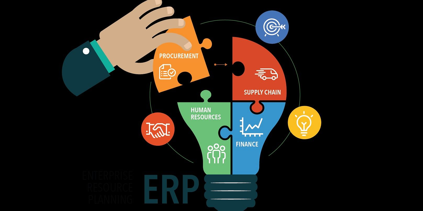 (Best ERP Software for Educational Institutes)