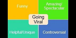 Tips for Creating Viral Marketing Videos Going Viral. The Independent Film Channel LLC