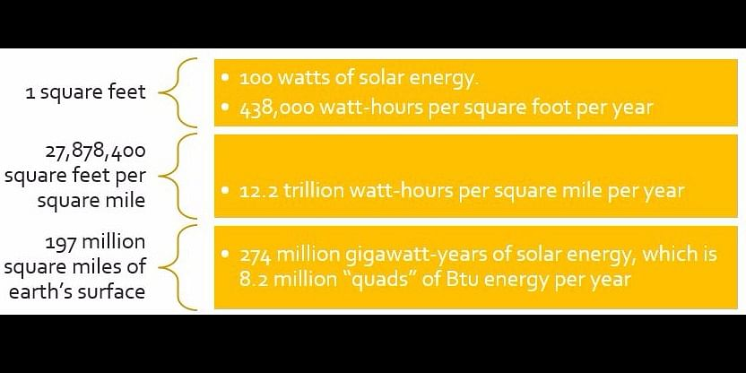 """A """"quad Btu"""" refers to one quadrillion British Thermal Units of energy, a common term used by energy economists."""