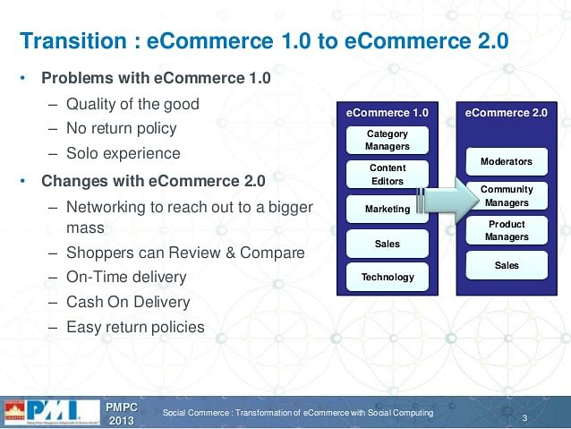 https://www.slideshare.net/happiestminds/social-commerce-the-transformation-of-e-commerce-with-social-computing