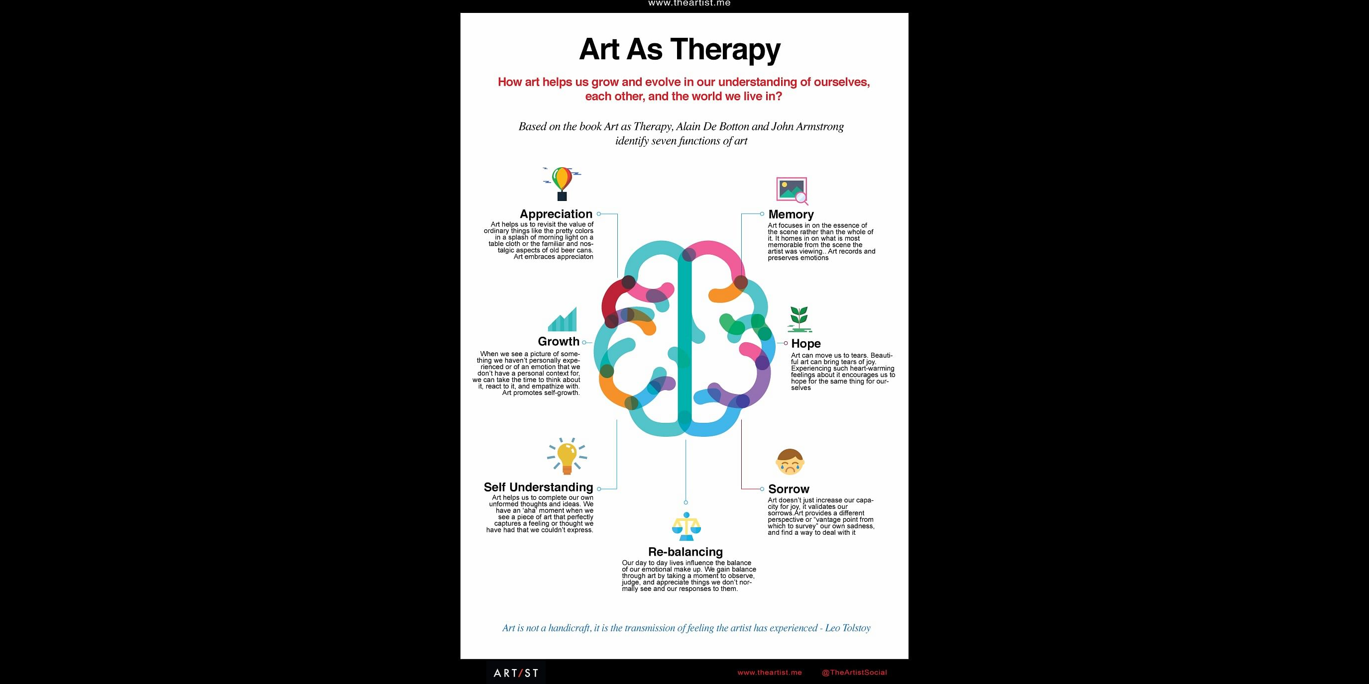 Art as Therapy  Infographics (Courtesy - theartist.me)