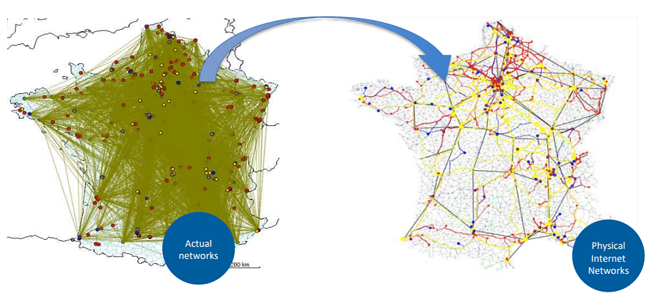 Representation of Actual and the Physical Internet Networks