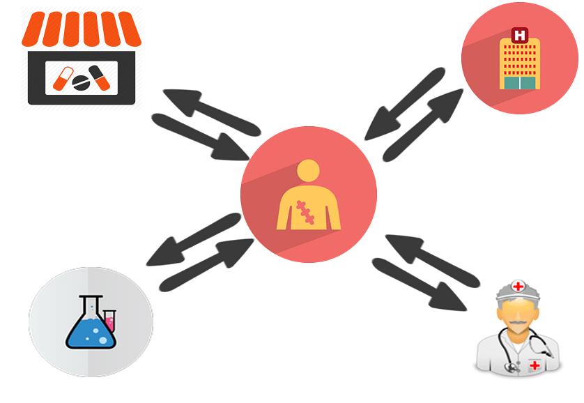 Mediclixx.com connected Healthcare