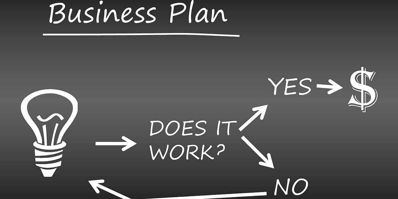 6 types of business plans to help entrepreneurs achieve their goal