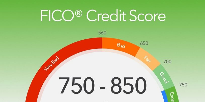 5 Essential Ways to Build and Improve Your Credit Score in 2018 - Local Records Office