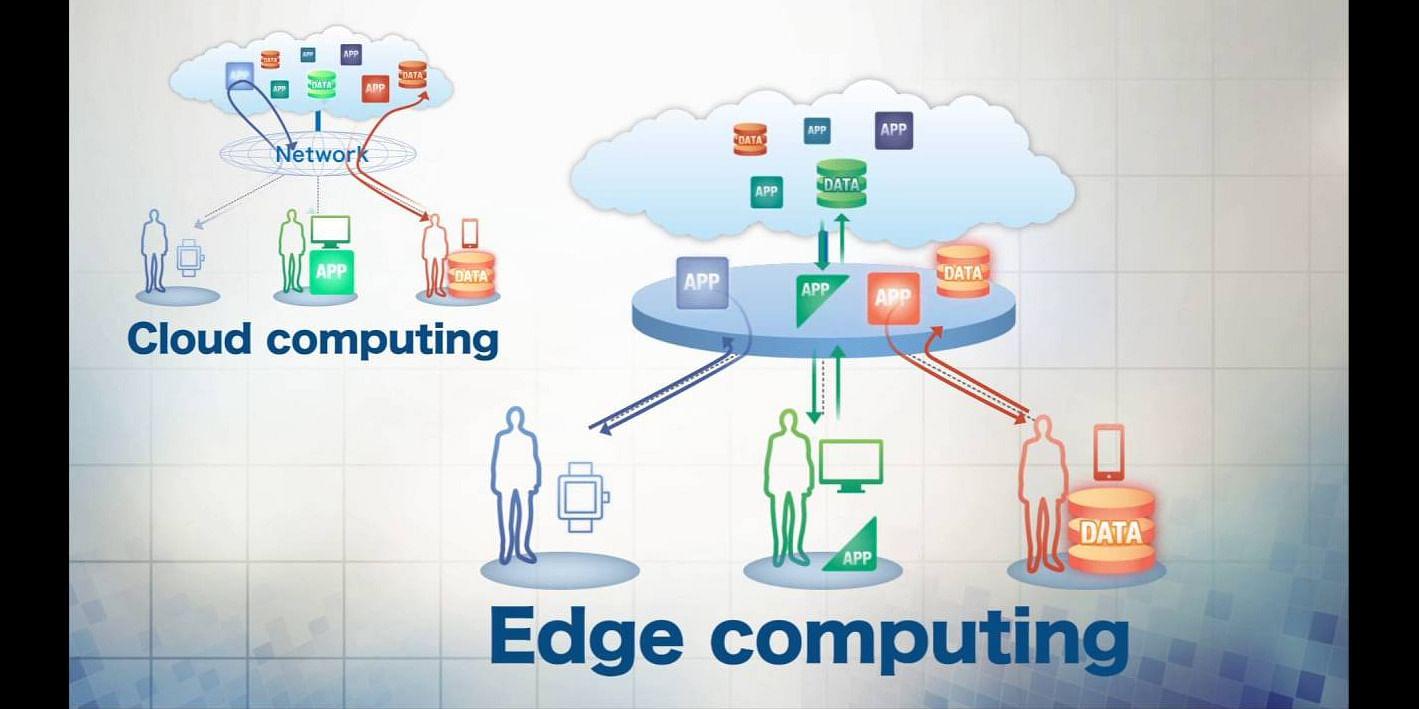 Edge Computing<br>
