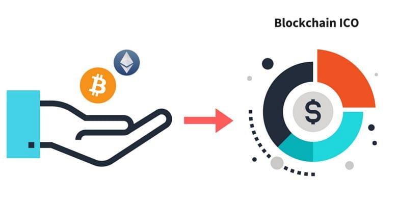Pictorial Representation of an Blockchain engineered ICO.