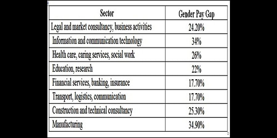 Source: Monster Salary Index Report