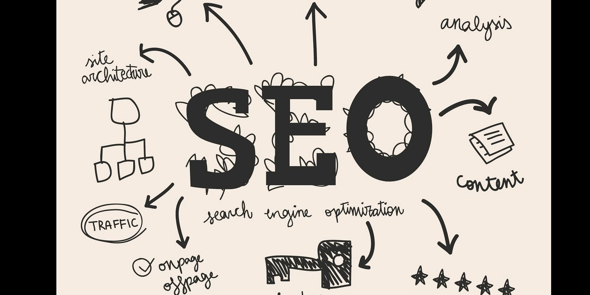 Over the years, Google has updated the Search Ranking Algorithm to provide more relevant results to users.<br>